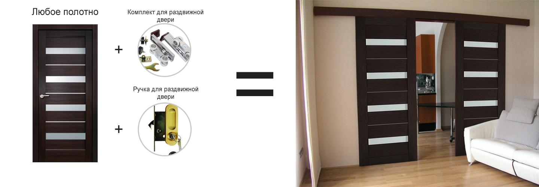 Как сделать раздвижную дверь самому