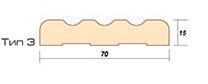 nalichnik-tip-3