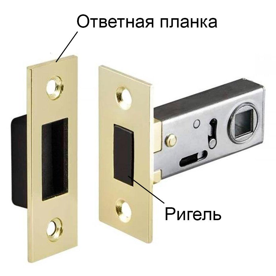 Конструкция магнитного замка с ригелем для межкомнатных дверей
